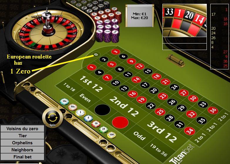 Roulette Strategie vincenti