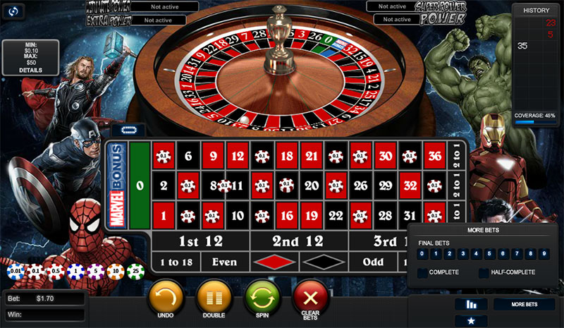 Come attivare il bonus Snai Casino & Slot